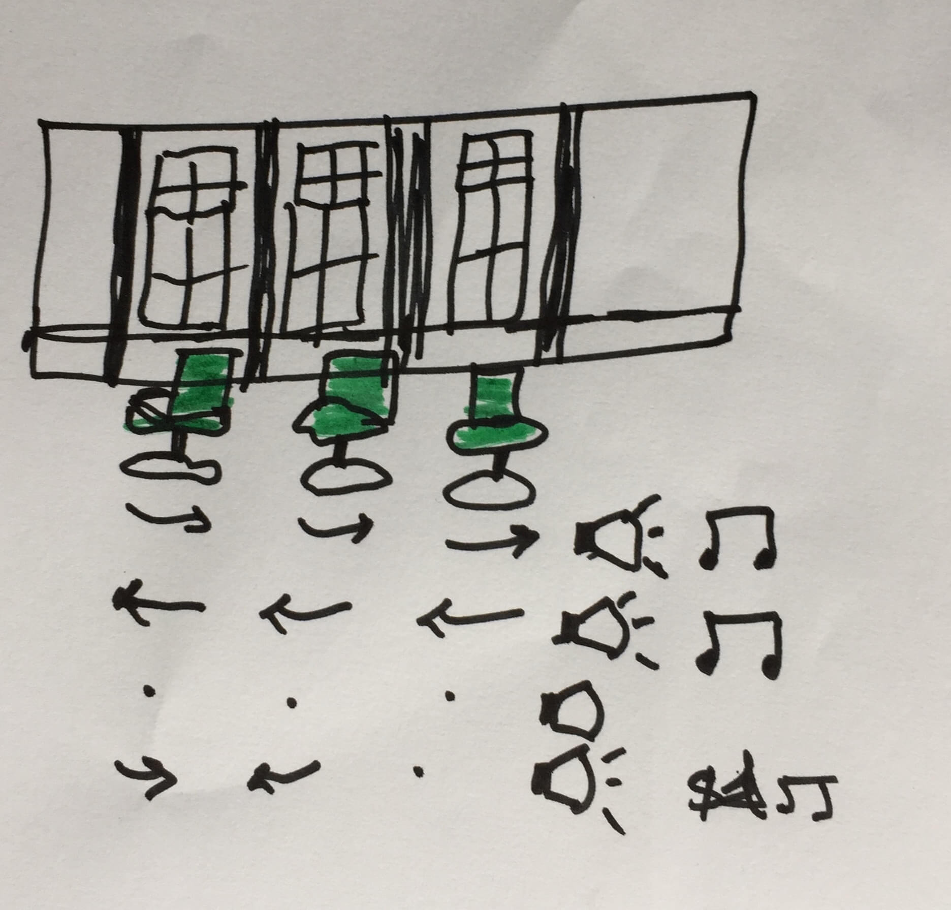 Euphonic chairs first sketch