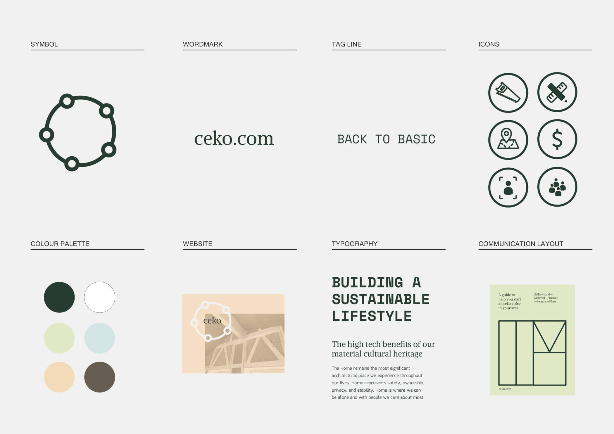 BRAND GUIDELINES for ceko
